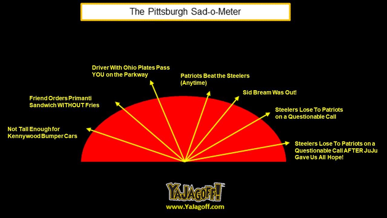 JuJu Smith-Schuster, Steelers, JuJu Laces, Steelers, Patriots