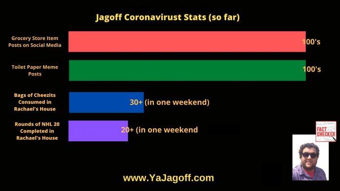 Coronovirus statisitcs