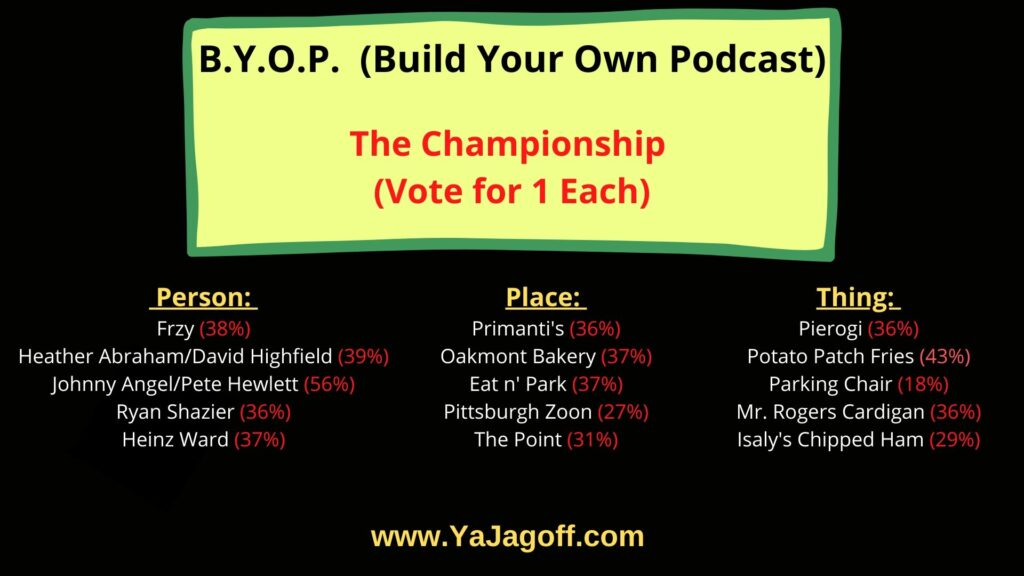 YaJagoff Podcast Build Your Own Podcast